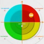 IMG_voixoffpro_Test_Maxxivoice_resultat_vous_entete